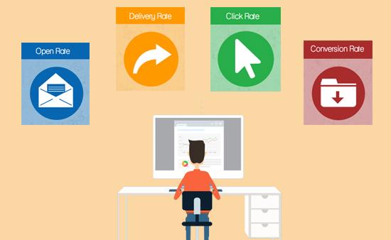 triển khai dịch vụ Email cho doanh nghiệp