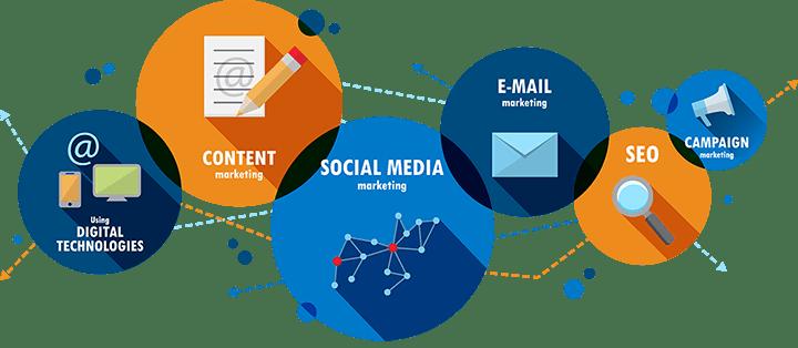 các hình thức digital marketing là gì