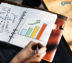 Chiến lược tăng doanh số bán hàng