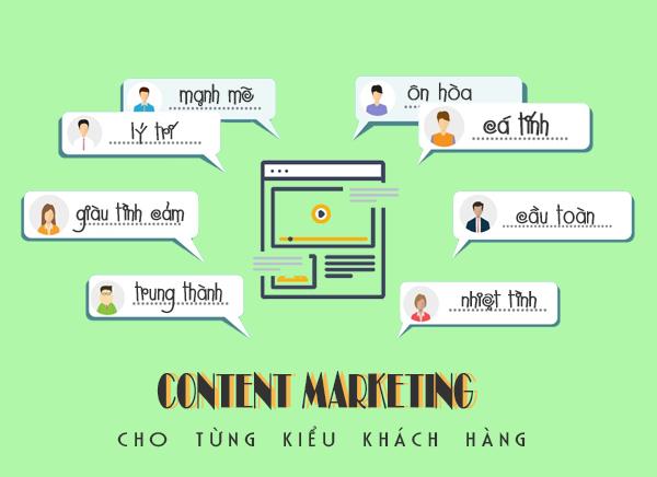 Lựa chọn Content Marketing cho từng kiểu khách hàng