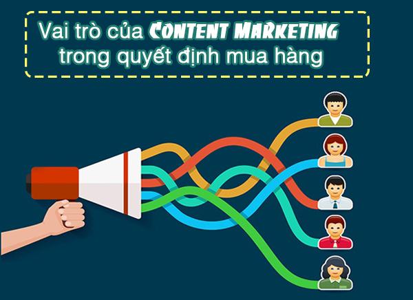 quảng cáo content marketing online