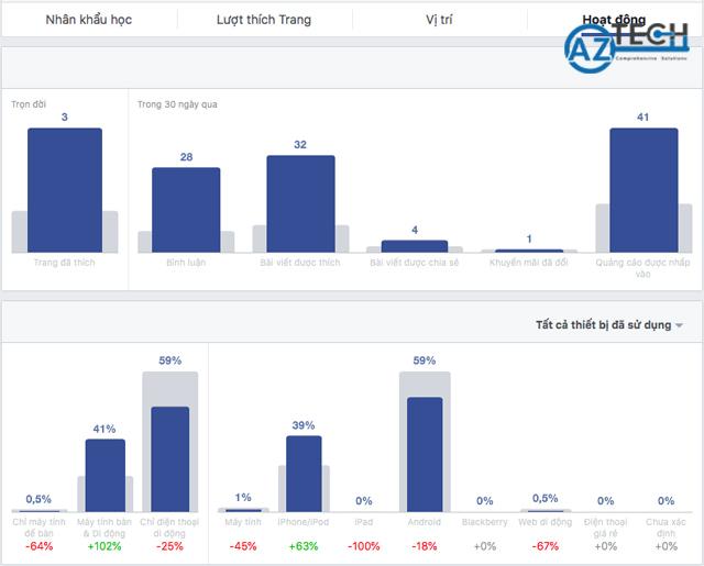 facebook insight audience