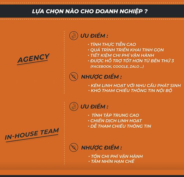 bảng so sánh giữa agency và in house team