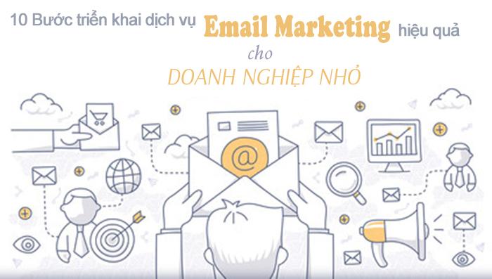 10 bước triển khai dịch vụ email marketing cho doanh nghiệp nhỏ
