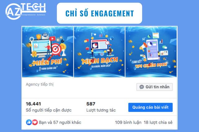 chỉ số engagement