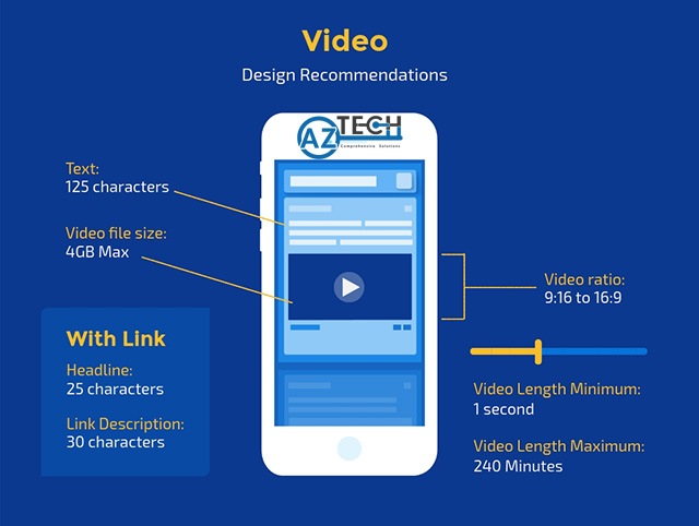 Kích thước video chạy quảng cáo trên facebook news feed