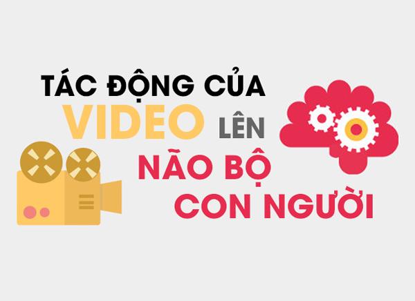 tác động của video marketing đến não bộ